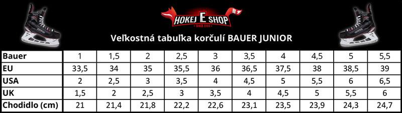 Veľkostná tabuľka korčulí BAUER JUNIOR