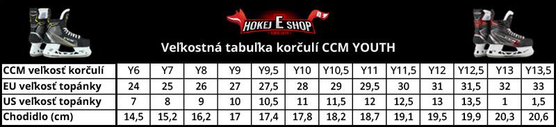 Veľkostná tabuľka korčulí CCM YOUTH