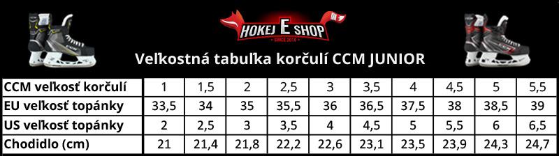 Veľkostná tabuľka korčulí CCM JUNIOR